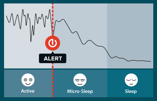 StopSleep warns you as soon as your levels of concentration and awareness start to drop